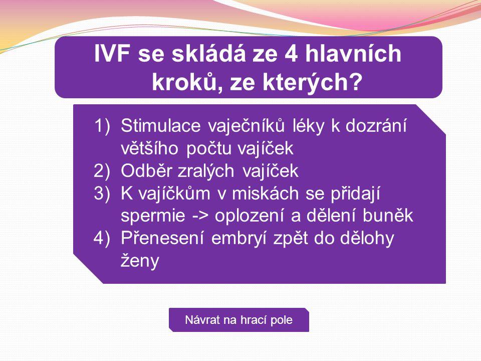 IVF se skládá ze 4 hlavních kroků, ze kterých