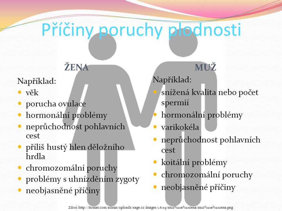 Příčiny poruchy plodnosti