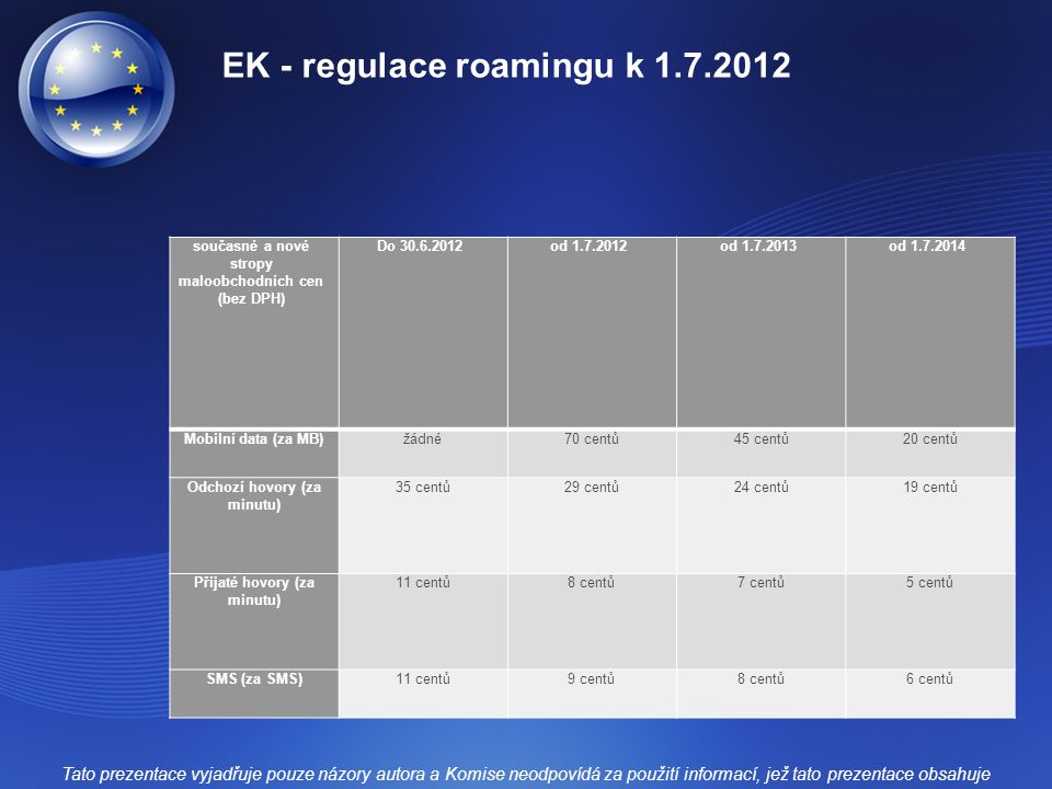 EK - regulace roamingu k 1.7.2012