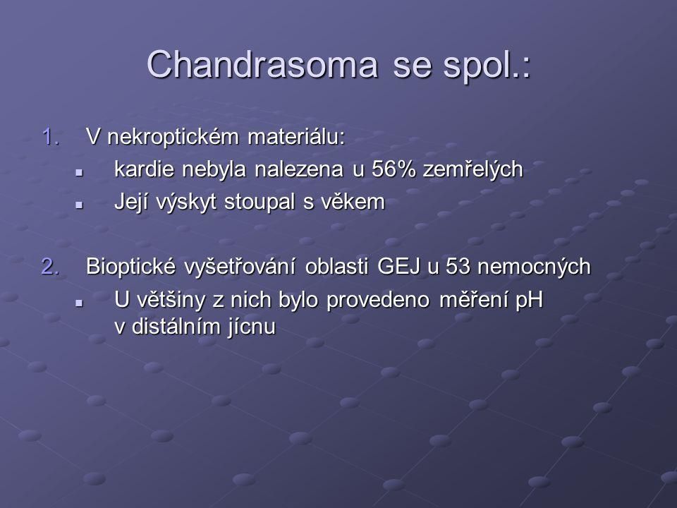 Chandrasoma se spol.: V nekroptickém materiálu: