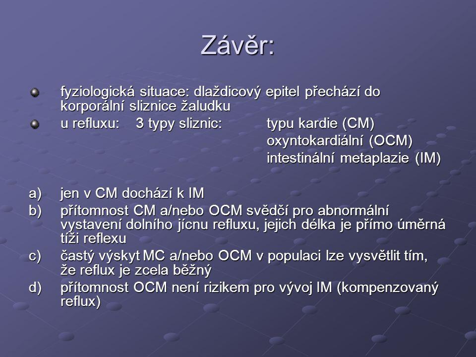 Závěr: fyziologická situace: dlaždicový epitel přechází do korporální sliznice žaludku. u refluxu: 3 typy sliznic: typu kardie (CM)