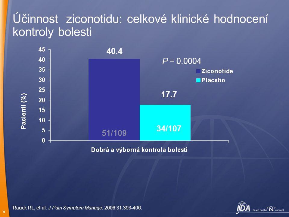Účinnost ziconotidu: celkové klinické hodnocení kontroly bolesti