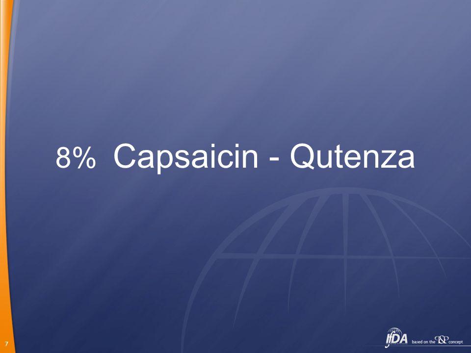 8% Capsaicin - Qutenza