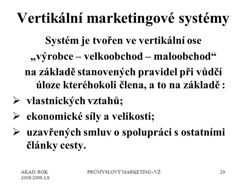 Vertikální marketingové systémy