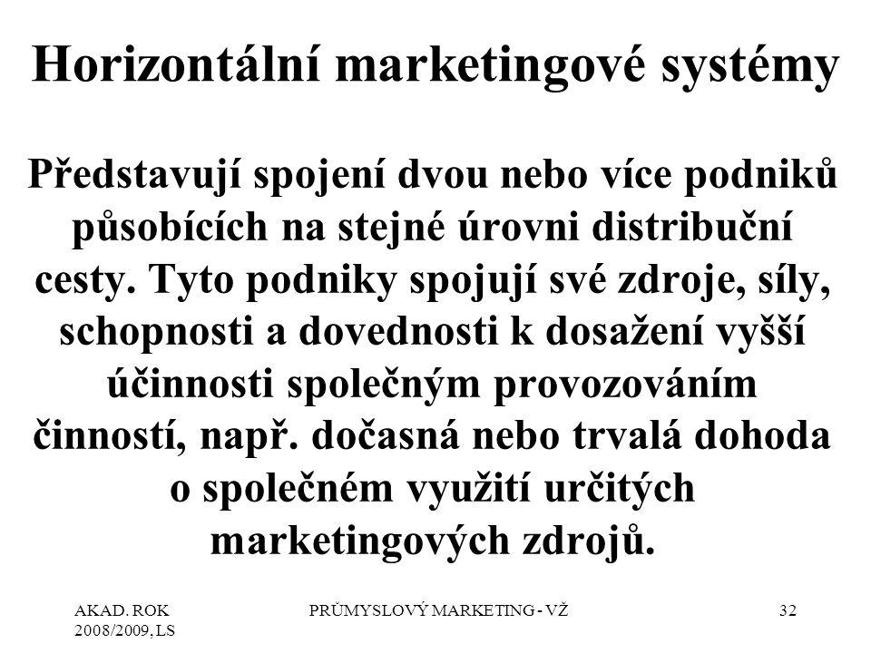 Horizontální marketingové systémy