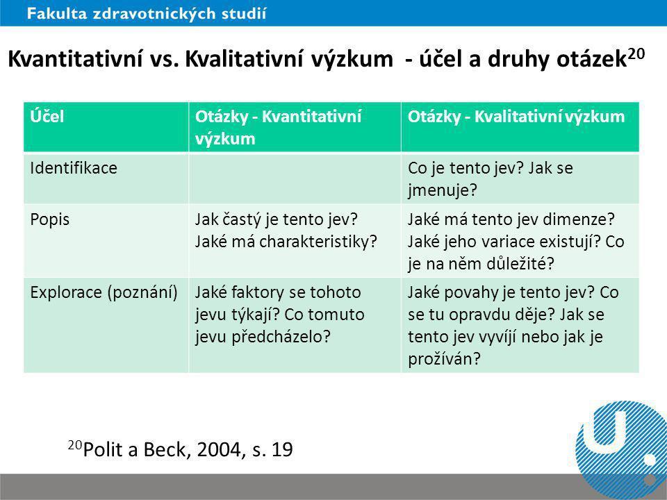 Kvantitativní vs. Kvalitativní výzkum - účel a druhy otázek20