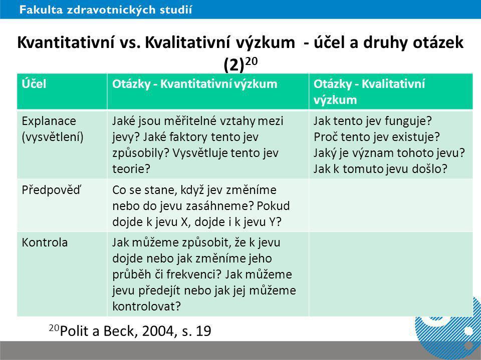 Kvantitativní vs. Kvalitativní výzkum - účel a druhy otázek (2)20