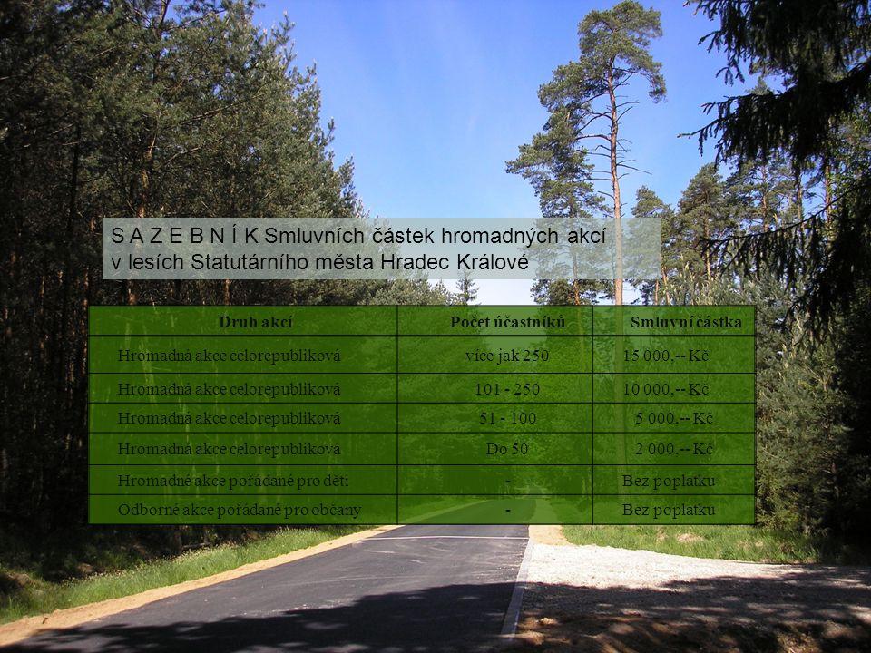 S A Z E B N Í K Smluvních částek hromadných akcí v lesích Statutárního města Hradec Králové