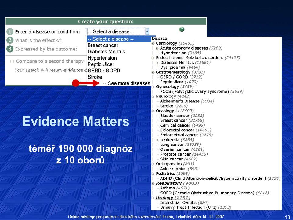 Evidence Matters téměř 190 000 diagnóz z 10 oborů