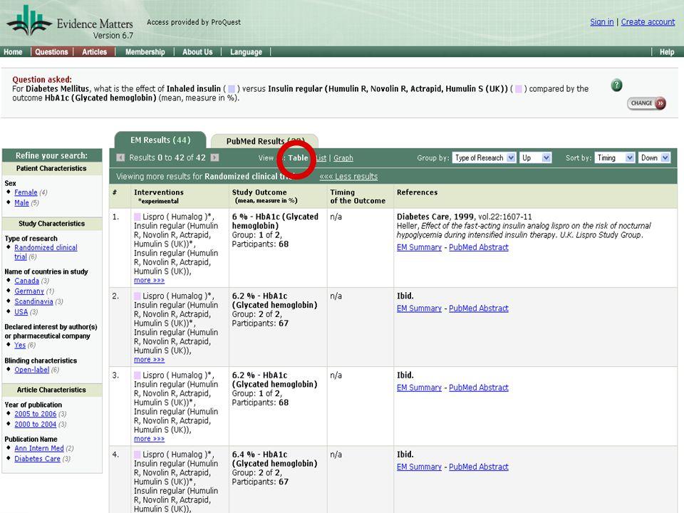 Online nástroje pro podporu klinického rozhodování, Praha, Lékařský dům 14. 11. 2007.
