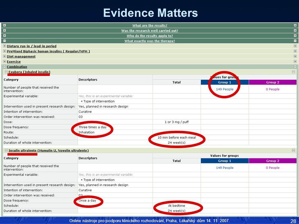 Evidence Matters Online nástroje pro podporu klinického rozhodování, Praha, Lékařský dům 14.