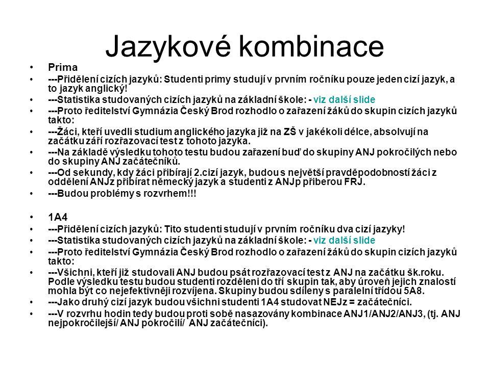Jazykové kombinace Prima 1A4