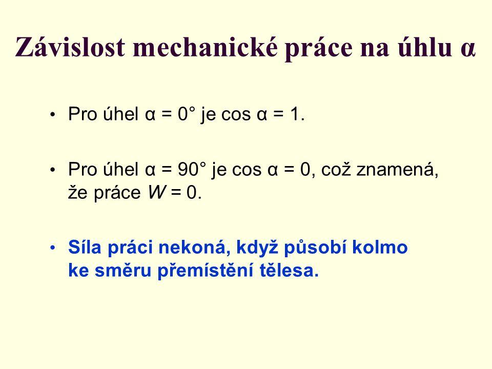 Závislost mechanické práce na úhlu α