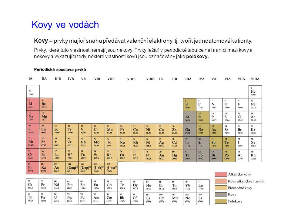 Kovy ve vodách Kovy – prvky mající snahu předávat valenční elektrony, tj. tvořit jednoatomové kationty.