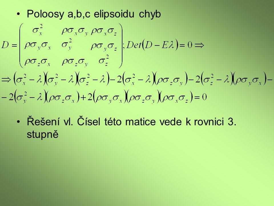 Poloosy a,b,c elipsoidu chyb