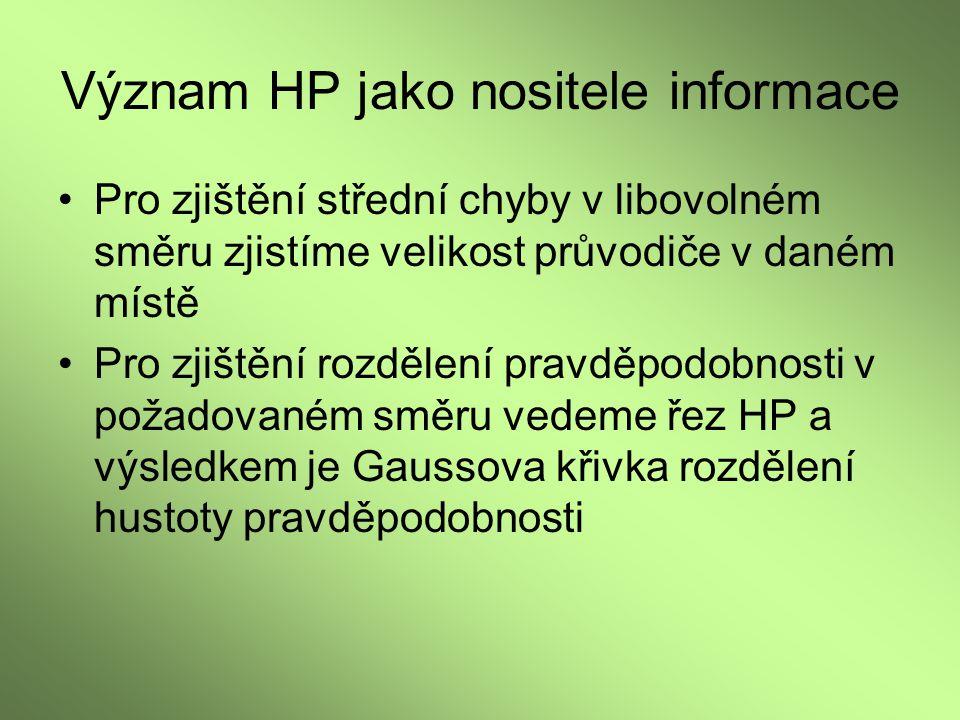 Význam HP jako nositele informace