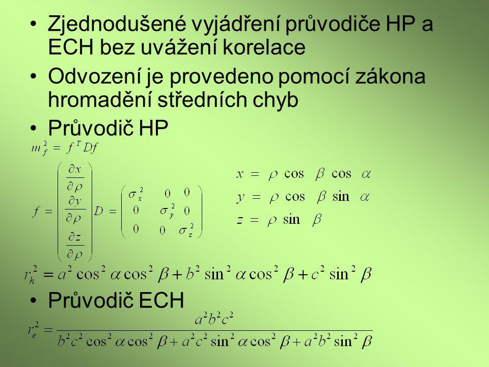 Zjednodušené vyjádření průvodiče HP a ECH bez uvážení korelace