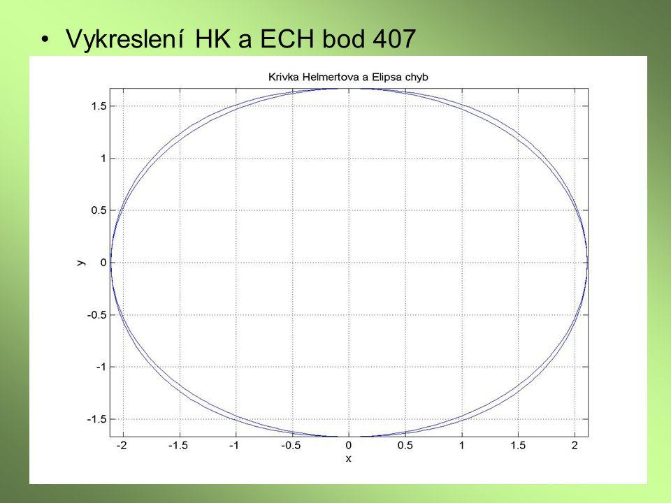Vykreslení HK a ECH bod 407