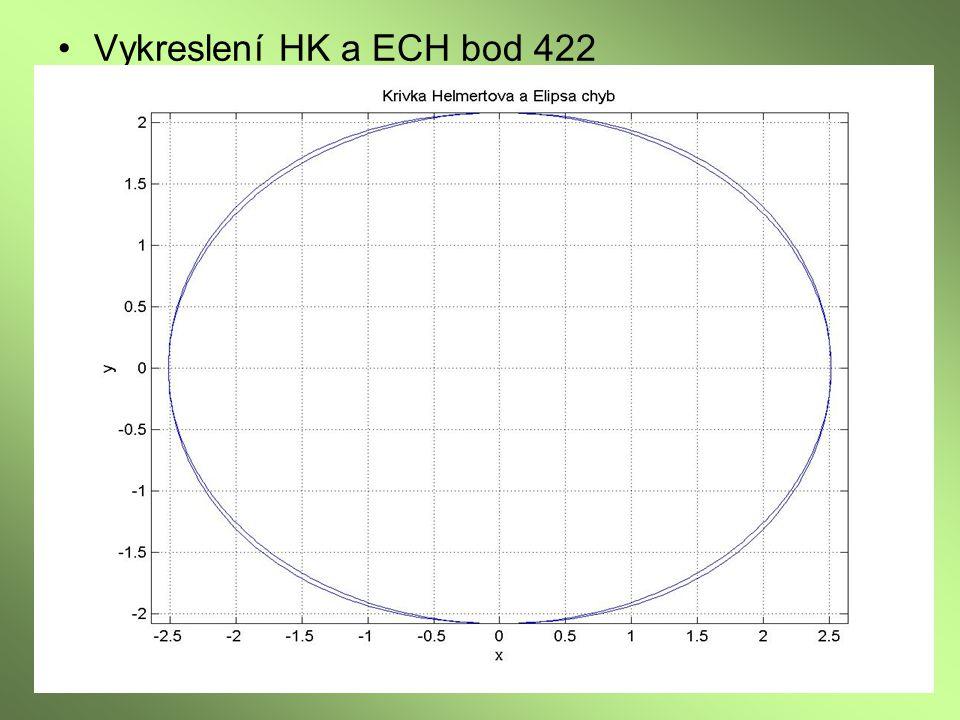 Vykreslení HK a ECH bod 422