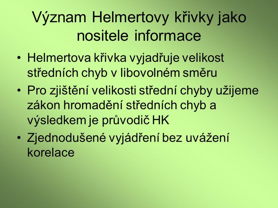 Význam Helmertovy křivky jako nositele informace