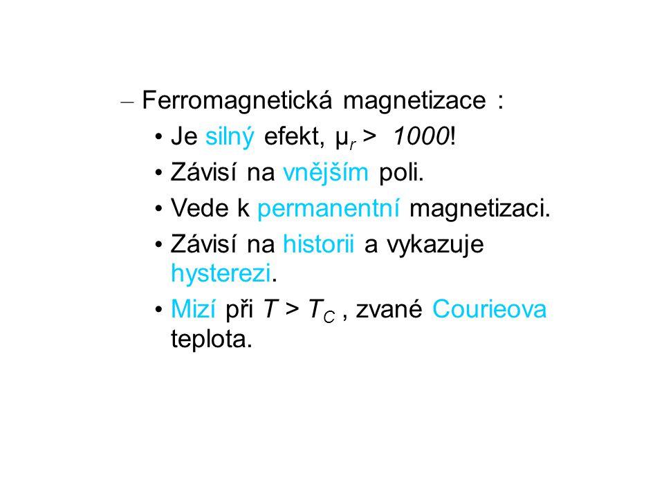 Ferromagnetická magnetizace :