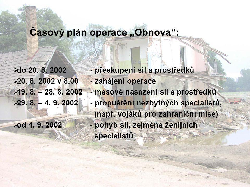"Časový plán operace ""Obnova :"