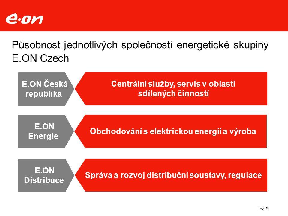 Působnost jednotlivých společností energetické skupiny E.ON Czech
