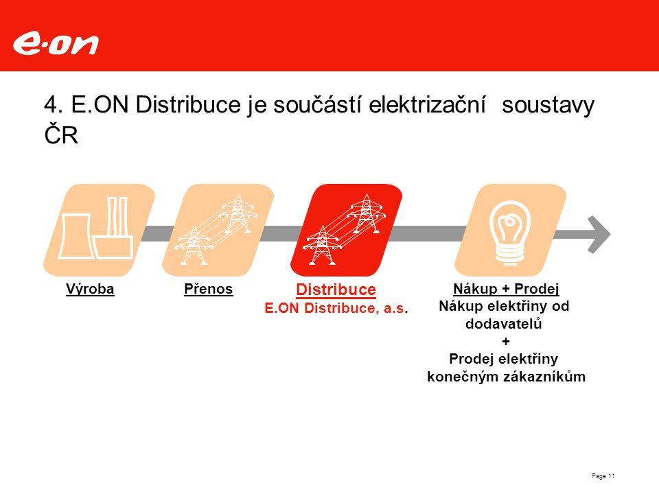 4. E.ON Distribuce je součástí elektrizační soustavy ČR