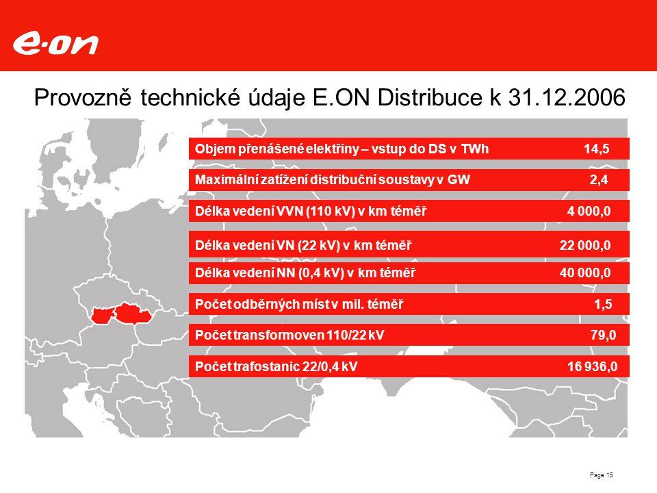 Provozně technické údaje E.ON Distribuce k 31.12.2006