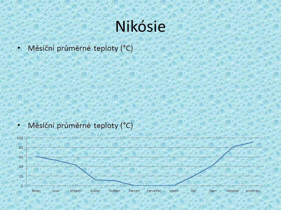 Nikósie Měsíční průměrné teploty (°C) Měsíční průměrné teploty (°C)