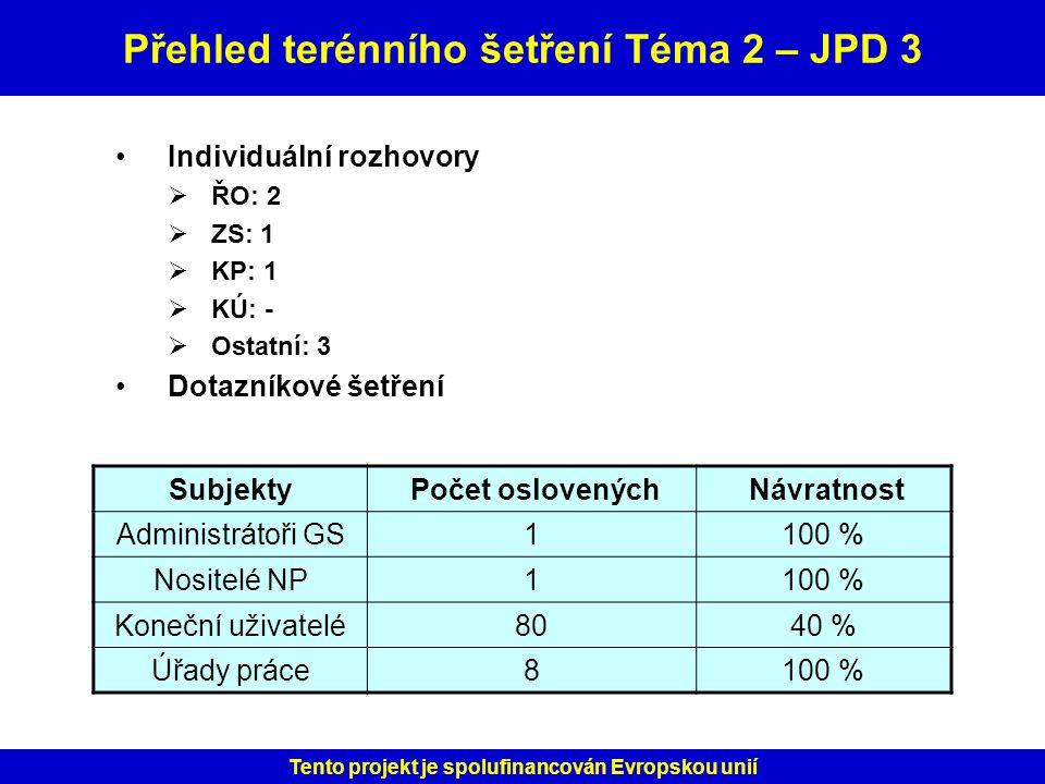 Přehled terénního šetření Téma 2 – JPD 3