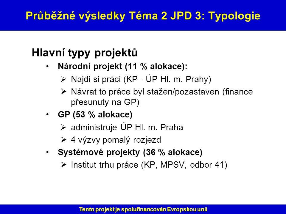 Průběžné výsledky Téma 2 JPD 3: Typologie