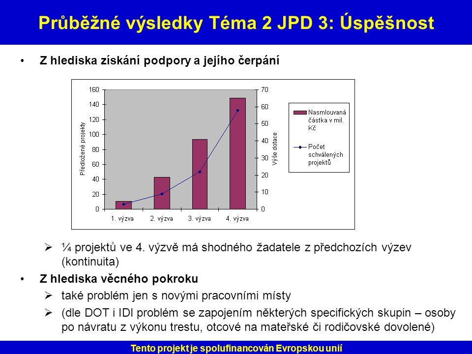 Průběžné výsledky Téma 2 JPD 3: Úspěšnost