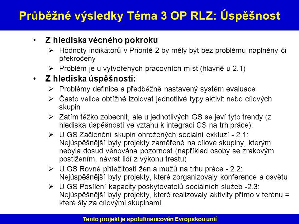 Průběžné výsledky Téma 3 OP RLZ: Úspěšnost
