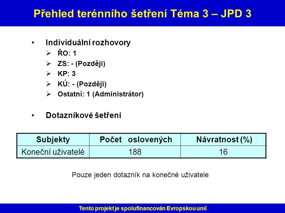 Přehled terénního šetření Téma 3 – JPD 3