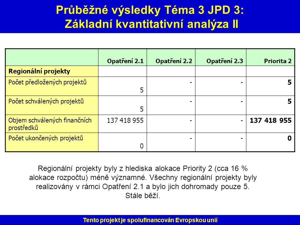 Průběžné výsledky Téma 3 JPD 3: Základní kvantitativní analýza II