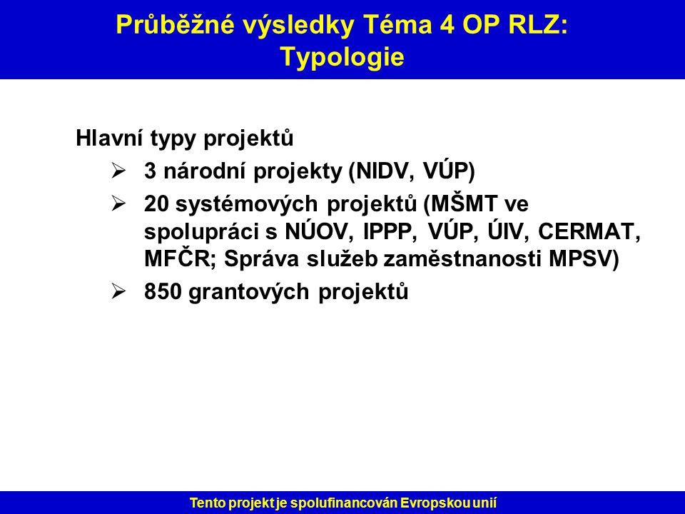 Průběžné výsledky Téma 4 OP RLZ: Typologie