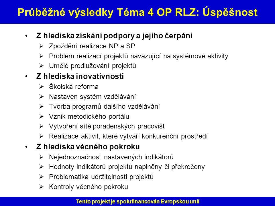 Průběžné výsledky Téma 4 OP RLZ: Úspěšnost