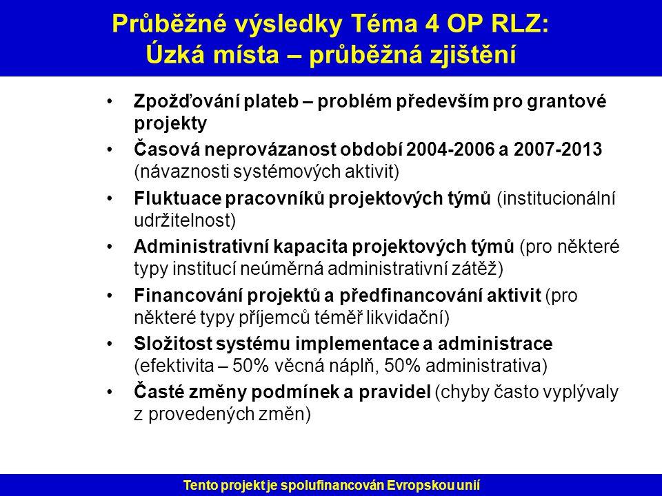 Průběžné výsledky Téma 4 OP RLZ: Úzká místa – průběžná zjištění