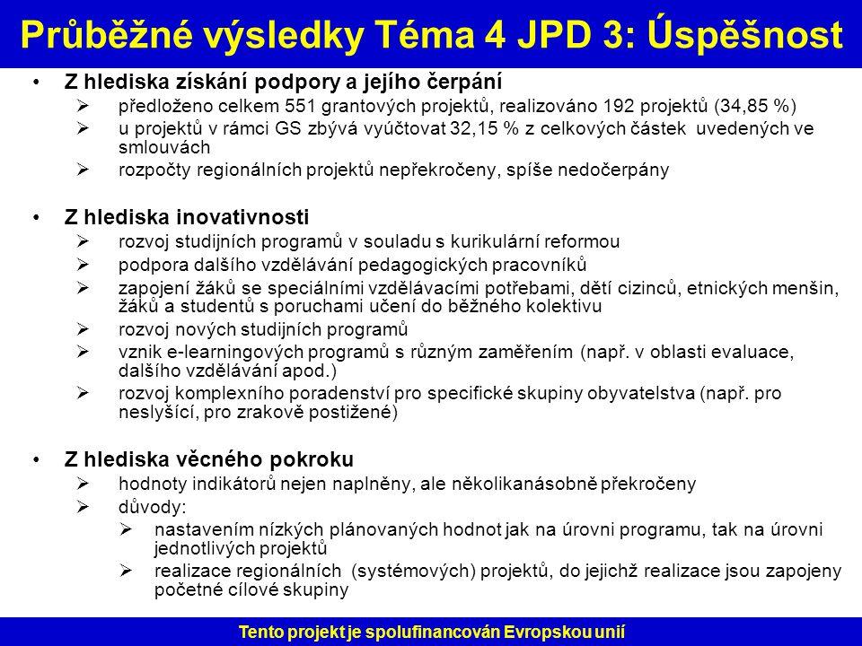 Průběžné výsledky Téma 4 JPD 3: Úspěšnost
