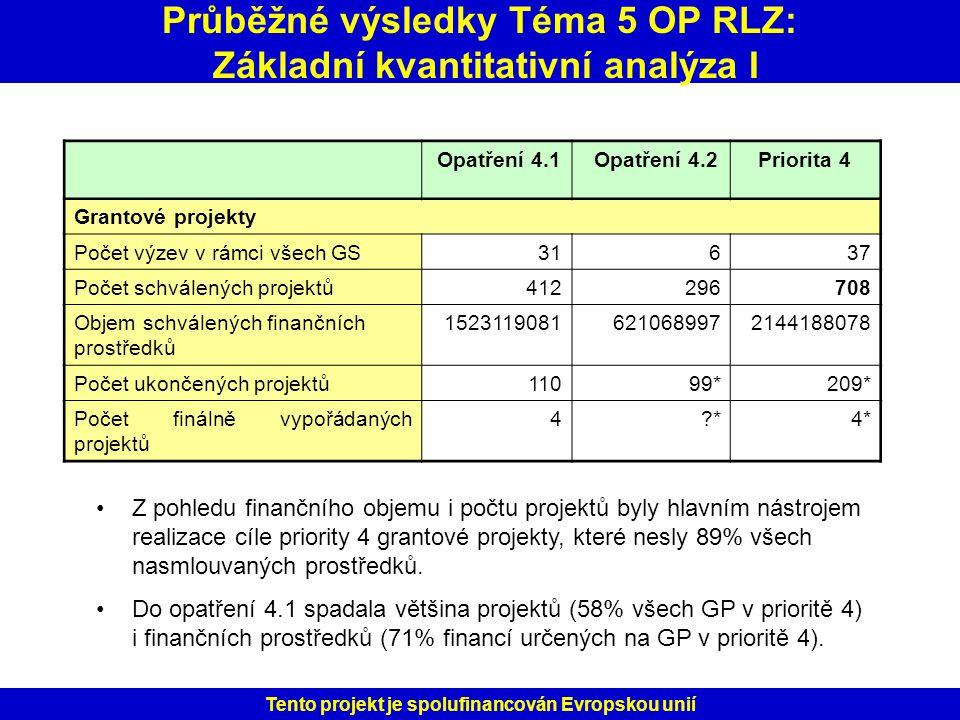 Průběžné výsledky Téma 5 OP RLZ: Základní kvantitativní analýza I
