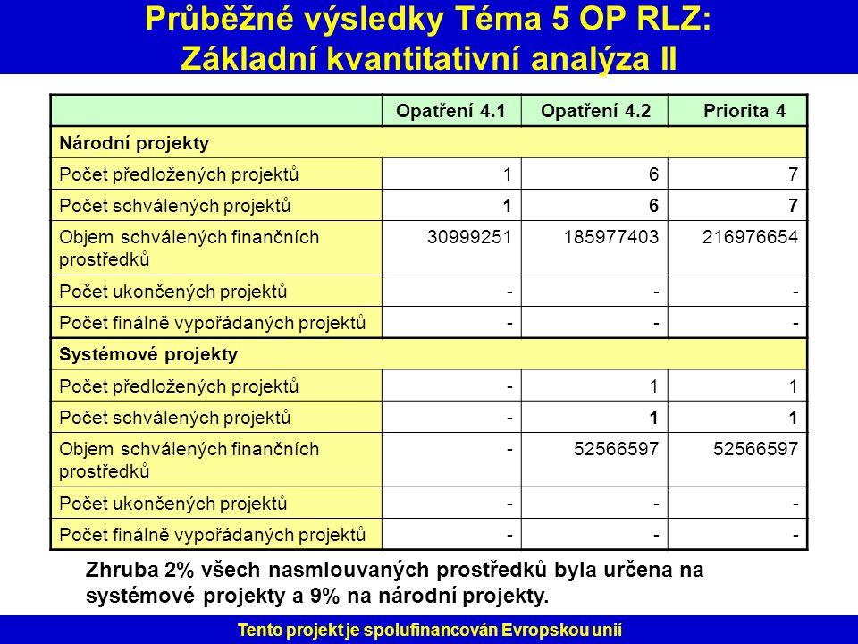 Průběžné výsledky Téma 5 OP RLZ: Základní kvantitativní analýza II
