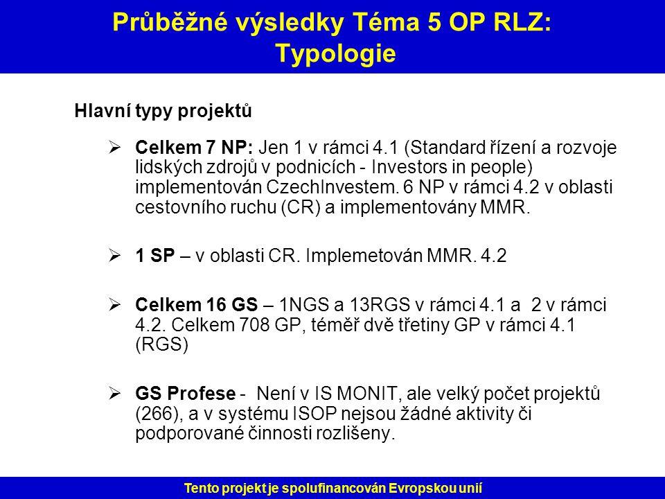 Průběžné výsledky Téma 5 OP RLZ: Typologie