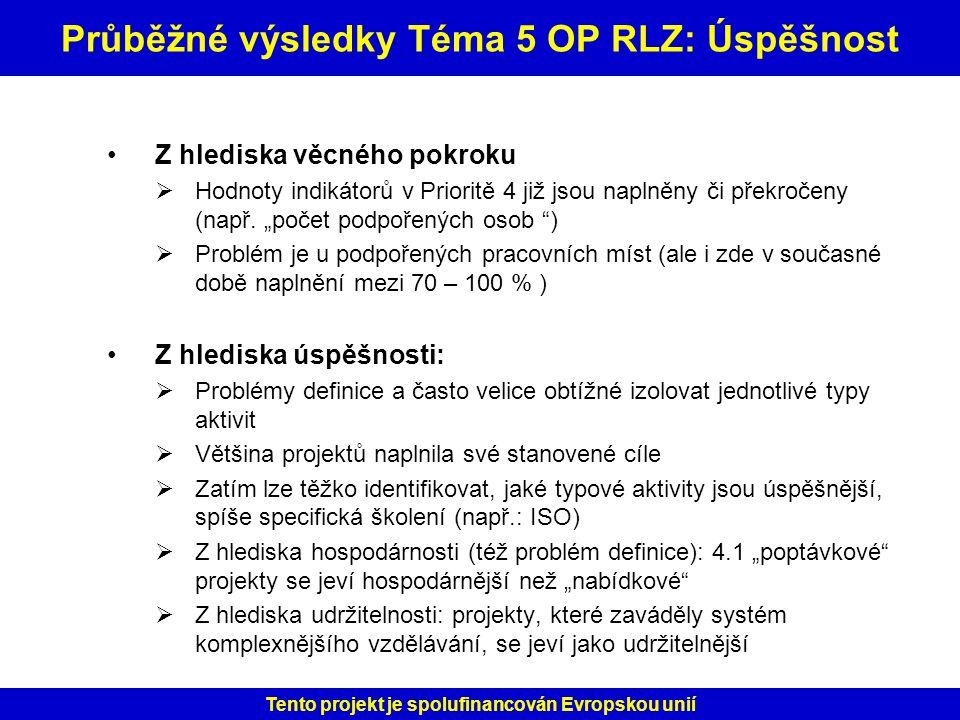 Průběžné výsledky Téma 5 OP RLZ: Úspěšnost