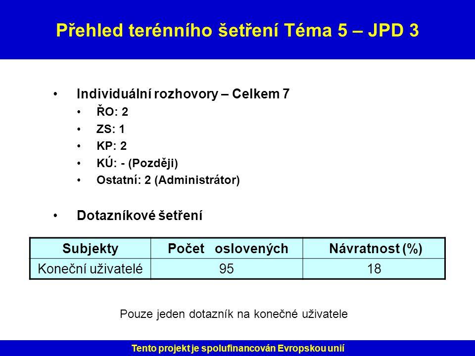 Přehled terénního šetření Téma 5 – JPD 3