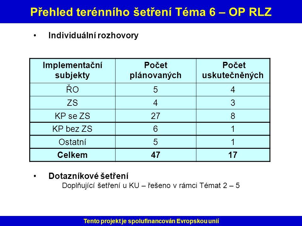 Přehled terénního šetření Téma 6 – OP RLZ
