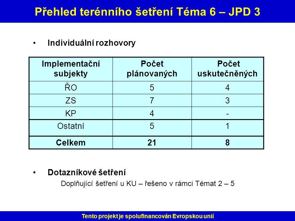Přehled terénního šetření Téma 6 – JPD 3