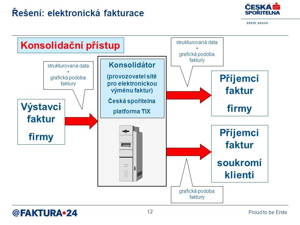 Řešení: elektronická fakturace