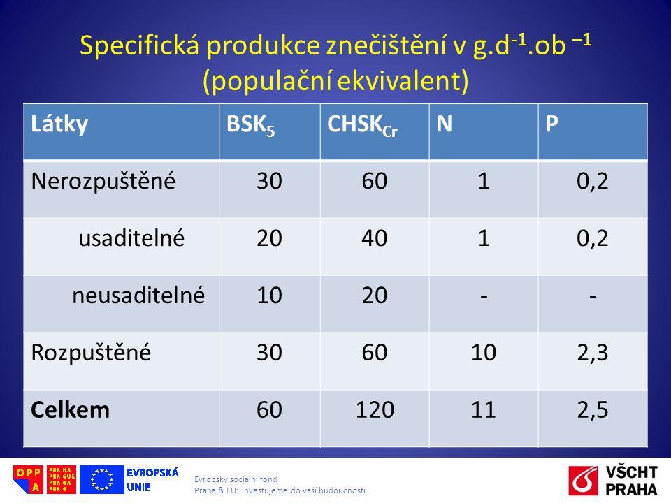 Specifická produkce znečištění v g.d-1.ob –1 (populační ekvivalent)