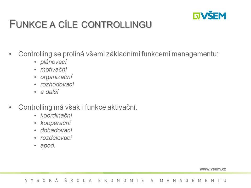 Funkce a cíle controllingu